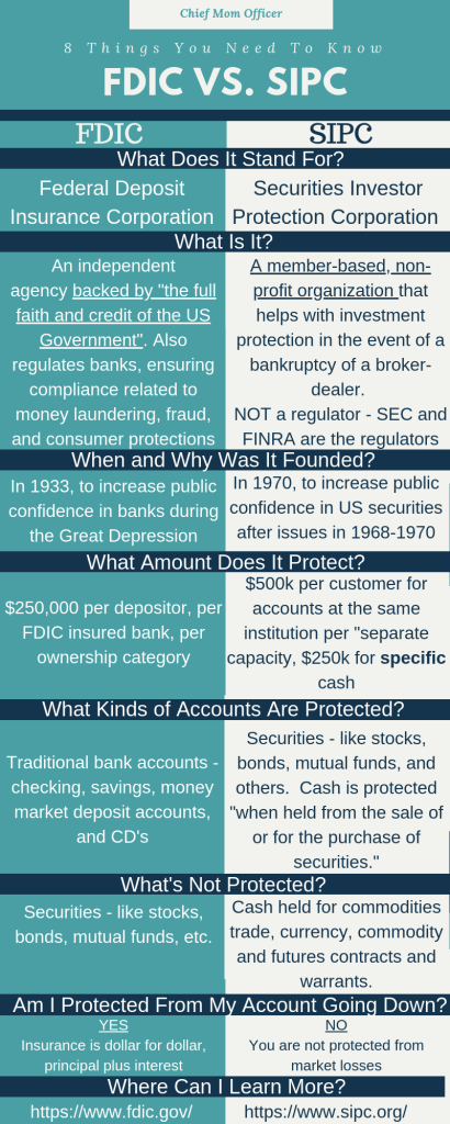FDIC vs SIPC Insurance - 8 Things You Need To Know