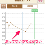 iPhone対応の婦人体温計キレイドナビの毎日の基礎体温測定が止まった理由