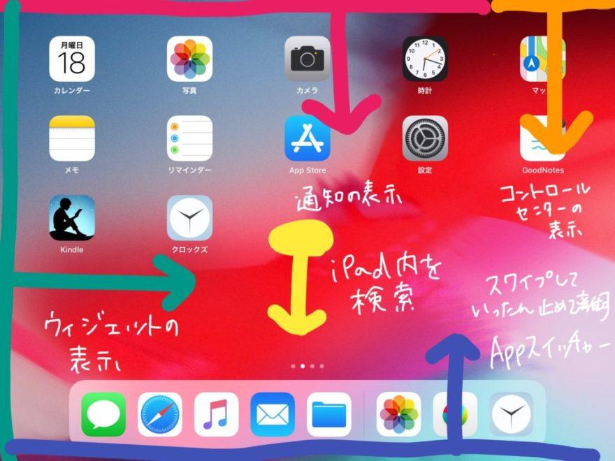 iPadのホーム画面のジェスチャー