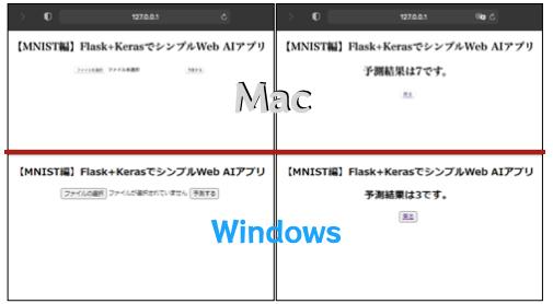 Mac・Windowsアプリの外観【サンプルコード】Keras・MNIST編:Flask(Python)Web機械学習アプリ開発入門 - 画像アップロード判定プログラム