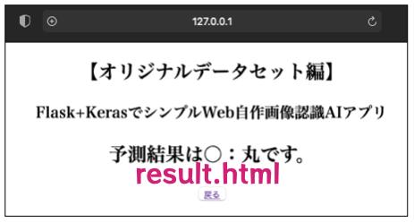result.html:サンプルコード【コード解説】自作画像認識編 Flask(Python)Web機械学習アプリ開発入門:画像アップロード判定プログラム