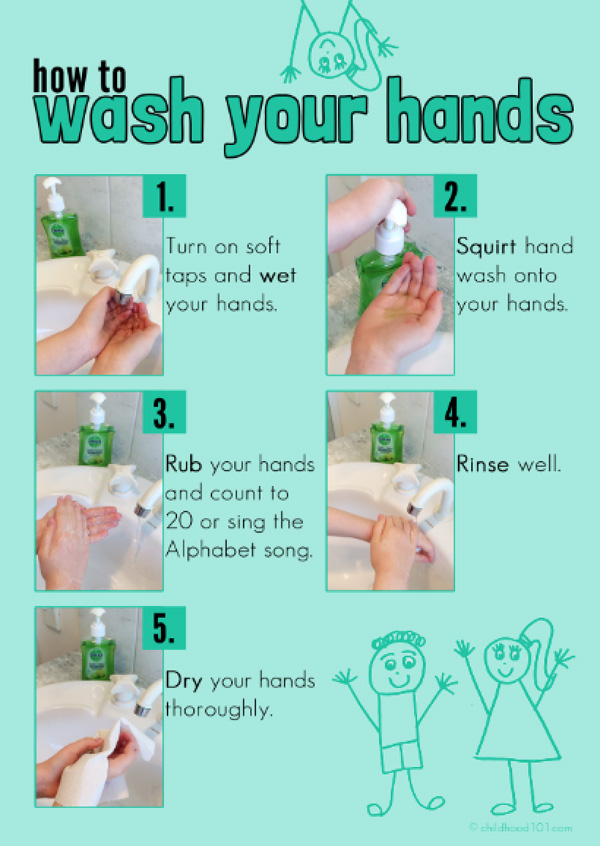 all about germs hand washing free
