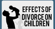Combined Effects of Divorce and Emotional Abuse on The Child.