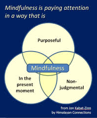 imagesGTTRTWGO - Infographics : What Mindfulness Is and Its Benefits