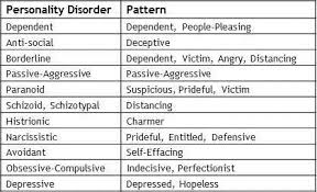 persdischart - Childhood Trauma and Increased Risk of Personality Disorders