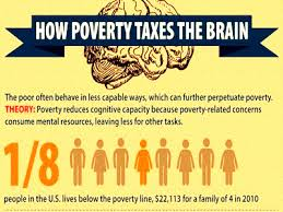 effect_of-poverty_on_brain