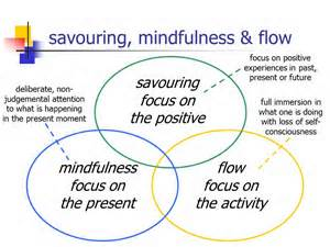thA62AVMKV - Infographics : What Mindfulness Is and Its Benefits