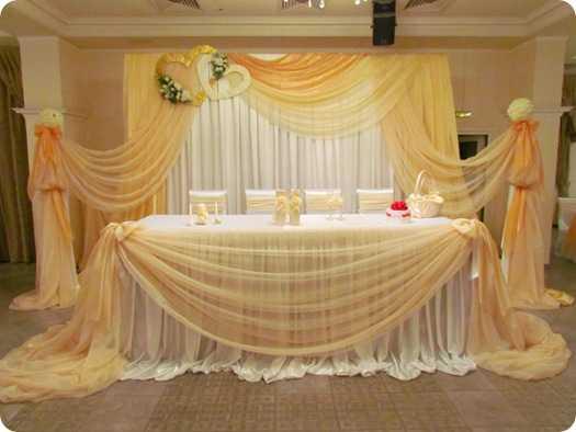 Как украсить зал на свадьбу шарами своими руками ...
