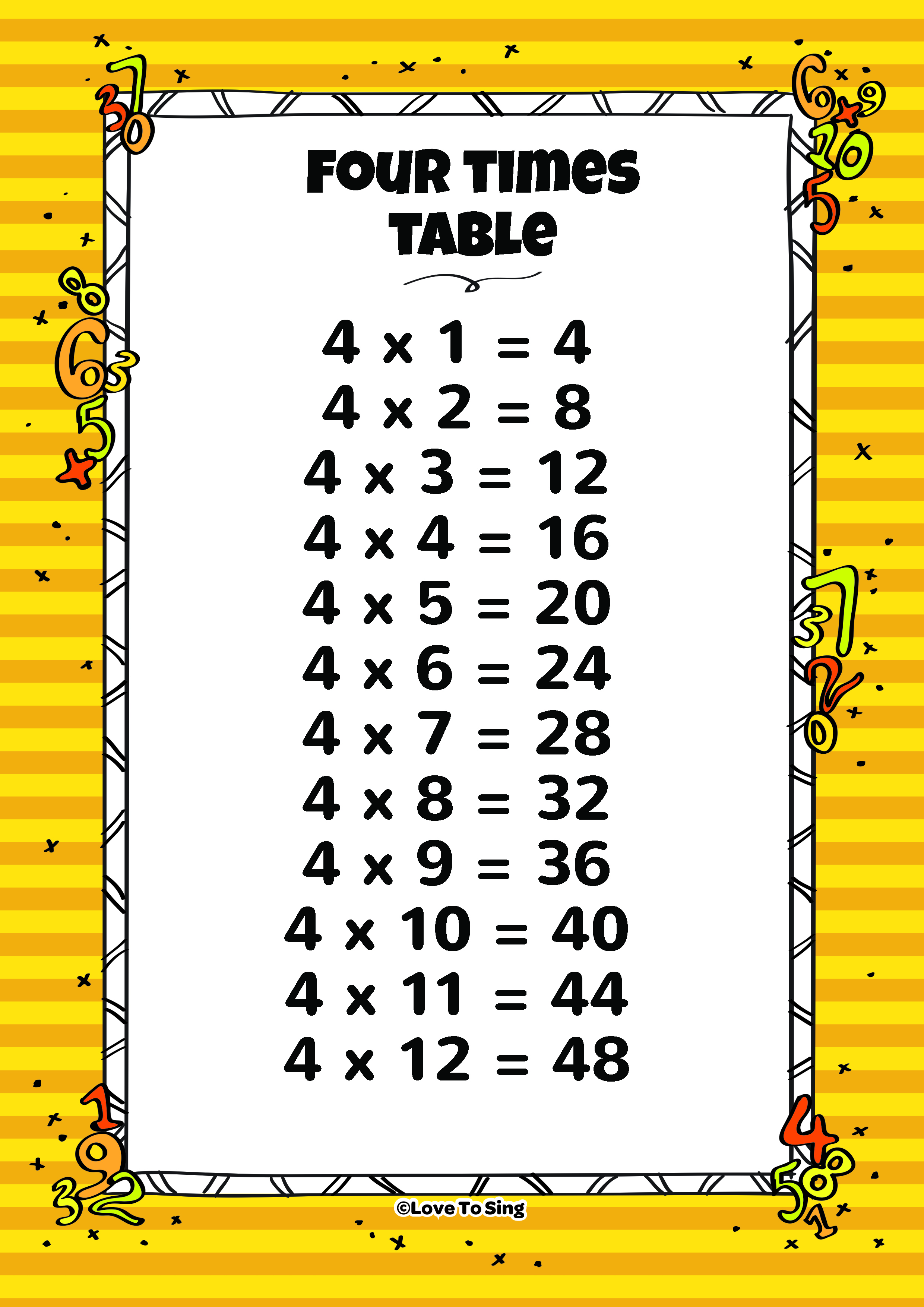 Four Times Table And Random Test