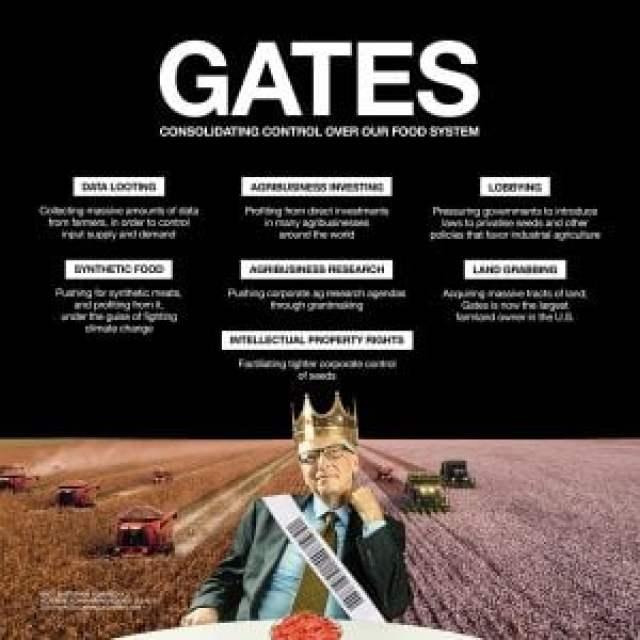 System żywnościowy Gates