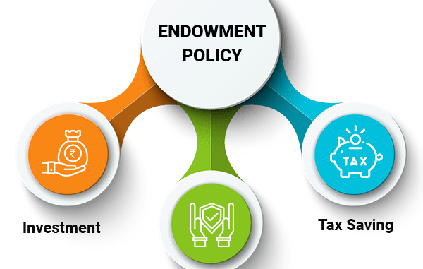 endowment-policy