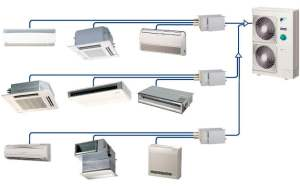 Commercial Air Conditioning Service  Installation, Repair
