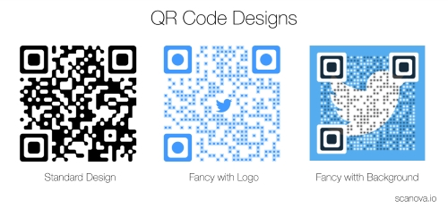 Working-with-QR-Codes