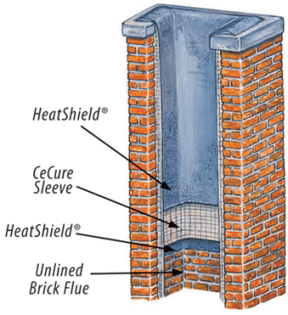 Heats Shield® Relining System