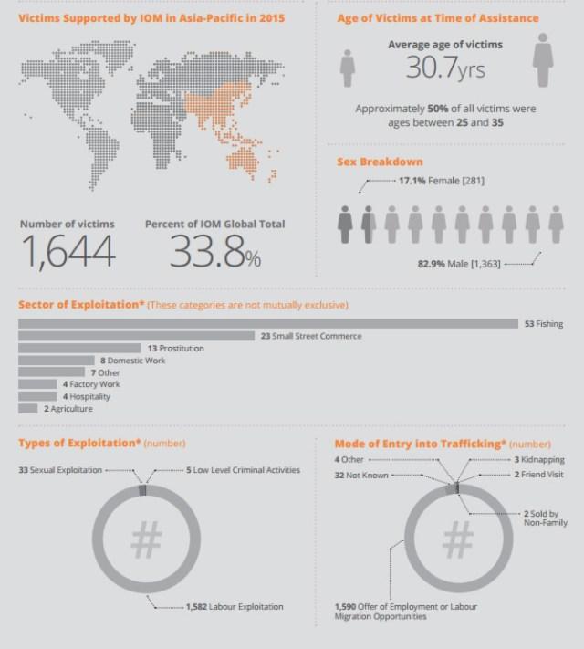 slavery-infographic-2