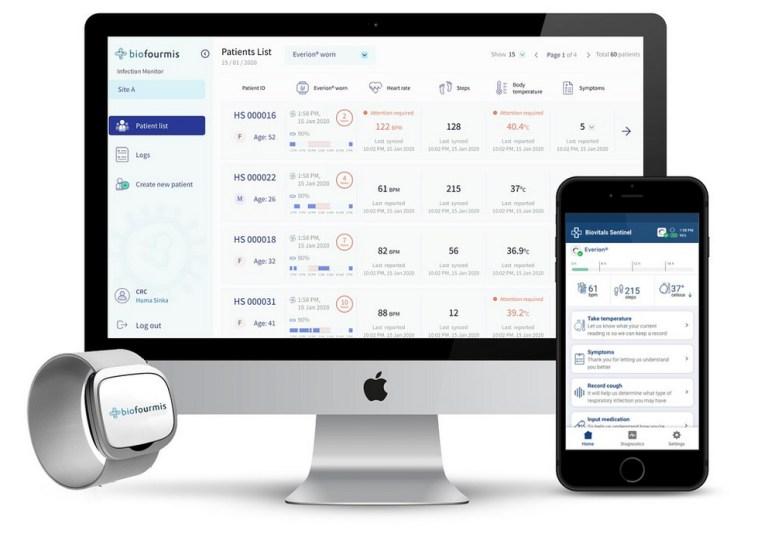 Biofourmis' AI-Powered Remote Monitoring Platform to Provide New Insights to Fight COVID-19