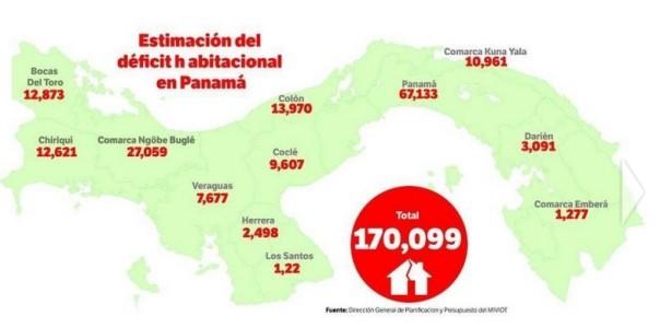 巴国政府拨出9千5百万减轻住房短缺情况