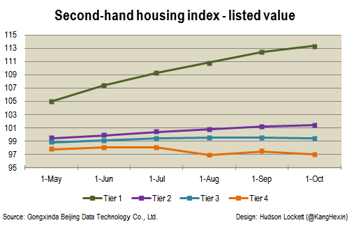 Secondhand-value-index-4.png