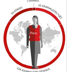 prison-de-journalistes