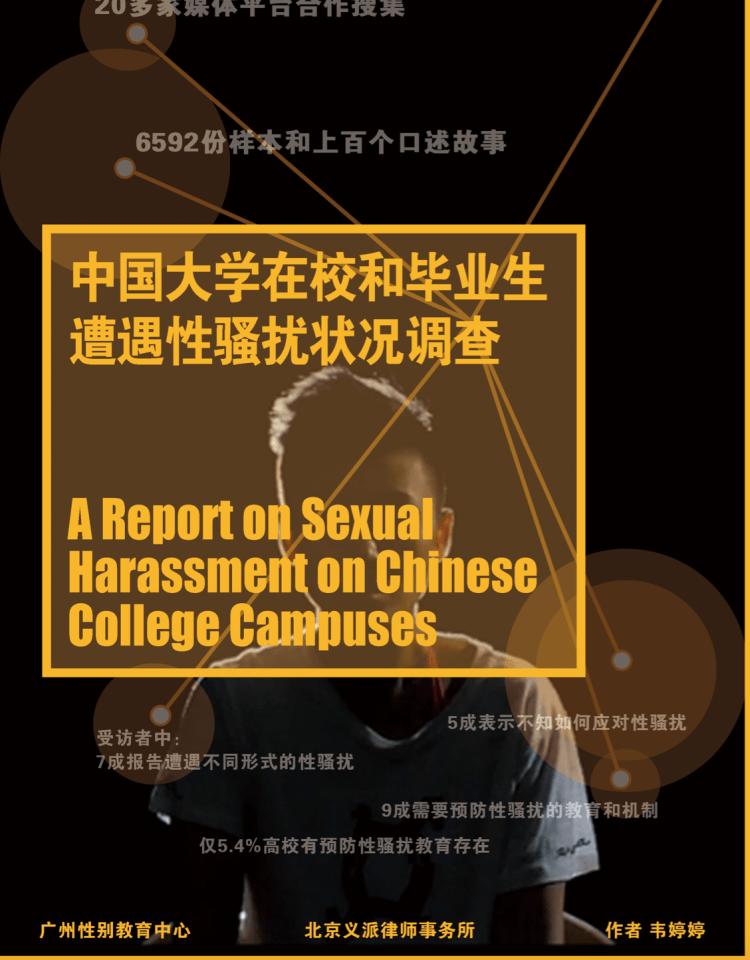 中国大学生性骚扰状况调查