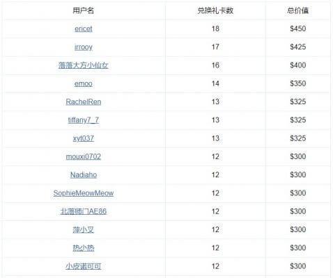 4 1 478x400 - 美国兼职赚钱:泡华人论坛聊天一年赚$450