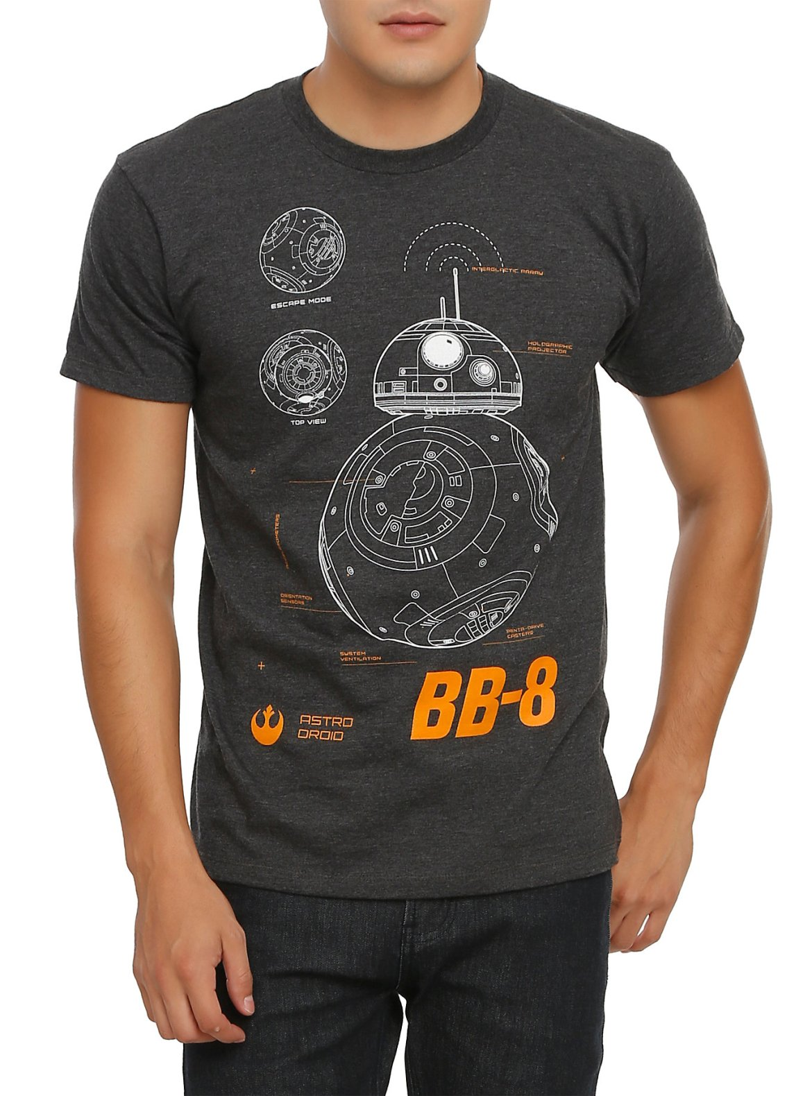 Top 5 Star Wars Shirts You Must Own
