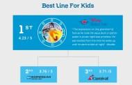 Disney Cruise Line Awarded honor for Best Cruise for Kids