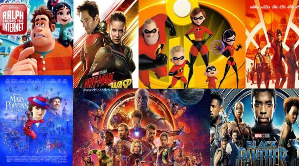 Walt Disney Studios Box Office