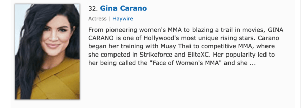Gina Carano Listed as One of the World's Most Popular Celebrities by IMDb 2
