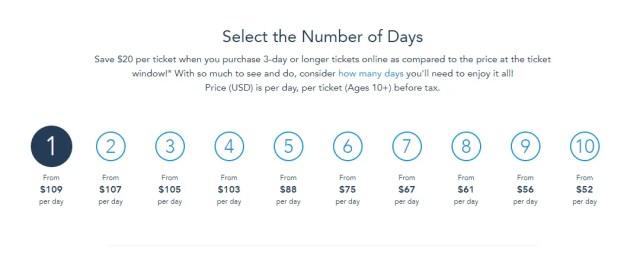 Disney World slowly raising Theme Park Ticket Pricing 3
