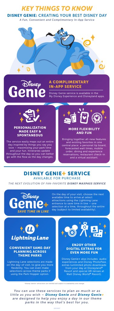Disney Announces Disneyland and Walt Disney World Will be Going to a Paid FastPass System! 2