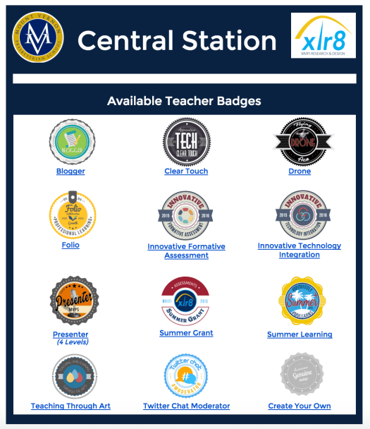 The Power of Badging