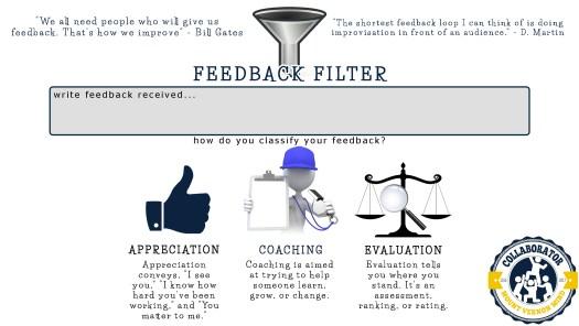feedback-filter