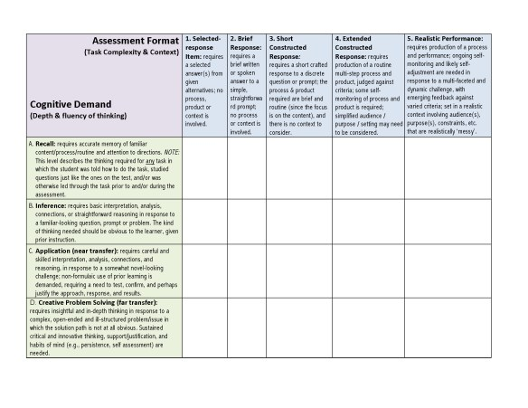 audit-matrix-for-assessments