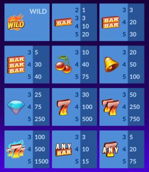 casino lac leamy games Slot
