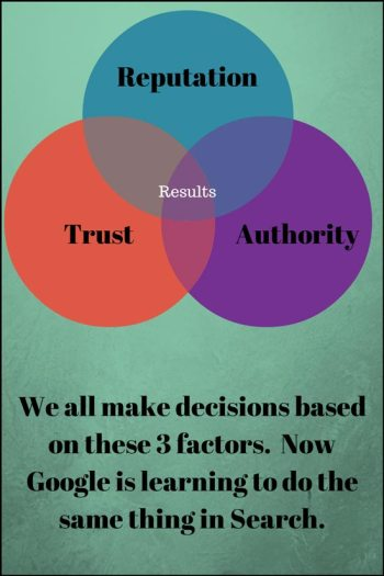 Google Semantic Search is based on Trust, Reputation, Authority