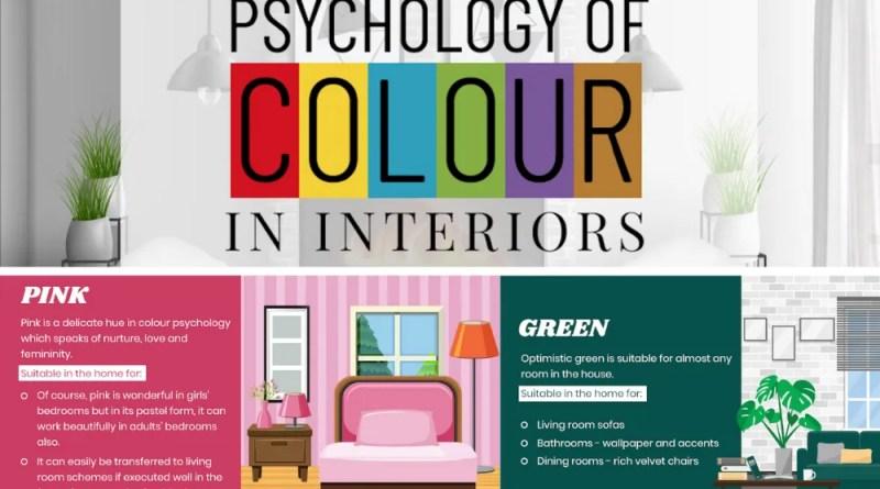 lmk Colour Psychology in Interior Décor