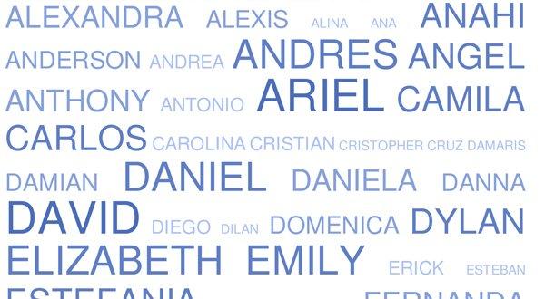 Nombres para bebes