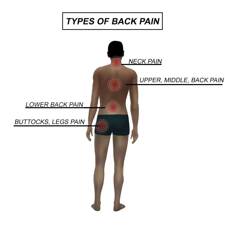 chronic pain el paso tx.