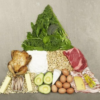 ketogenic-pyramid-s