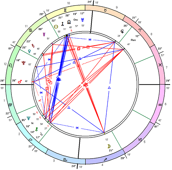 is juno the marriage asteroid in astrology - 600×594