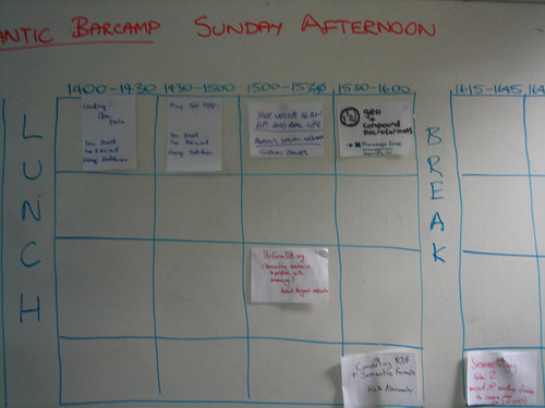 photo credit: Semantic Camp schedule via photopin (license)