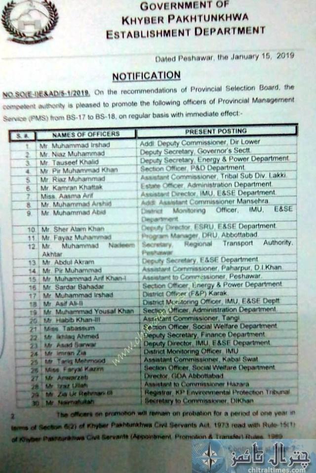 PMS officer promotion