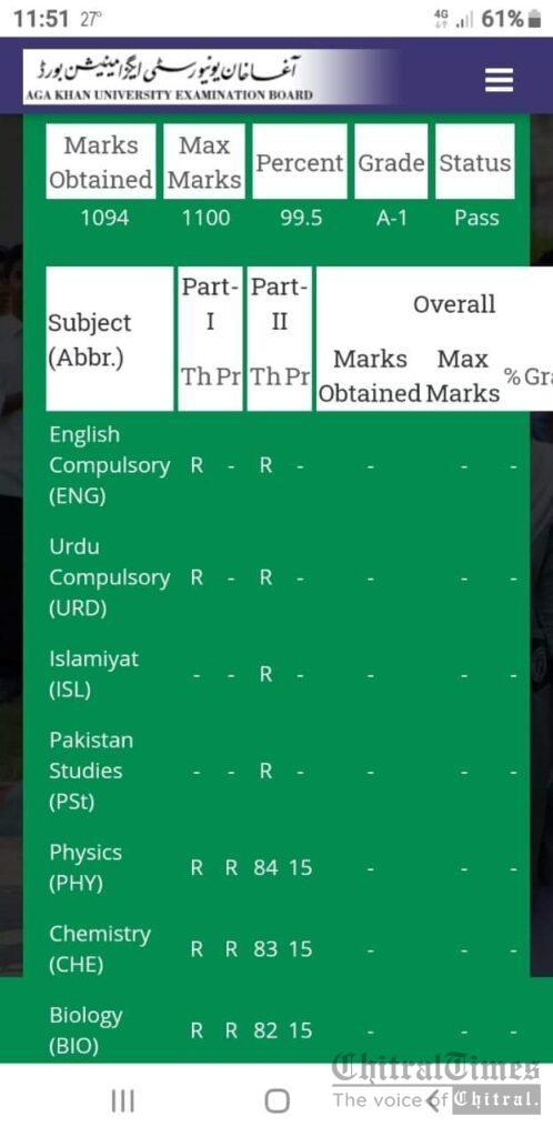 chiraltimes alia farah ghafar result