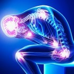 Injury Pain, Sports Injury, & Motor Vehicle Accidents  Longmont Acupuncture