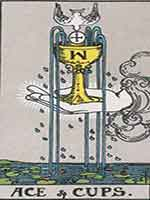 ace-of-cups-free-tarot-reading-s