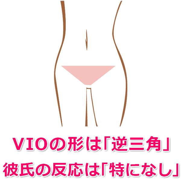 VIO脱毛に関するアンケート調査
