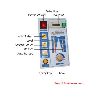 Bảng điều khiển máy dò kim Rehoo NDC-Dual