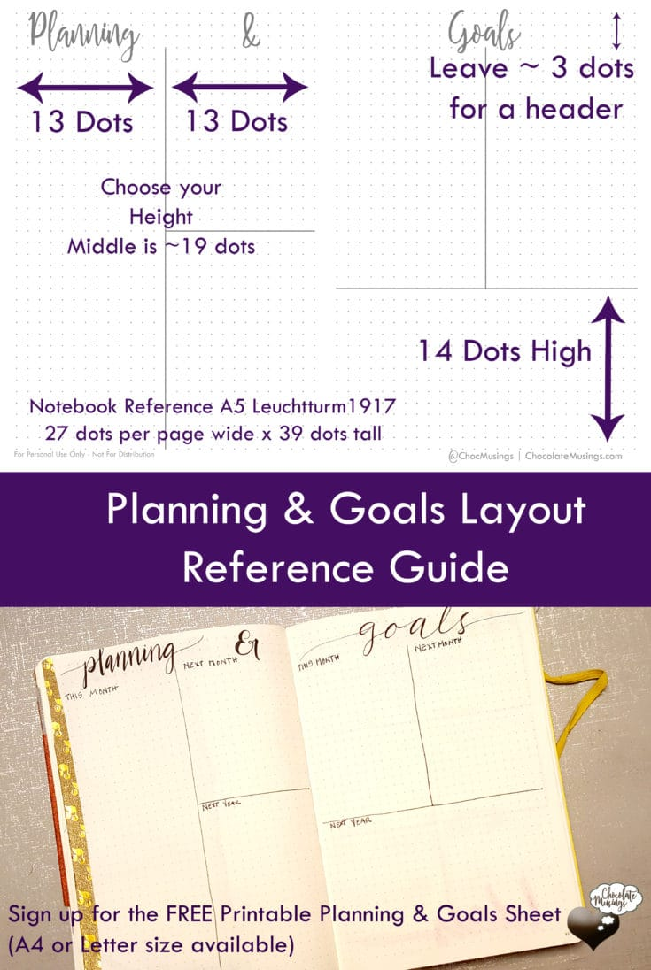 Planning & Goals Reference Guide