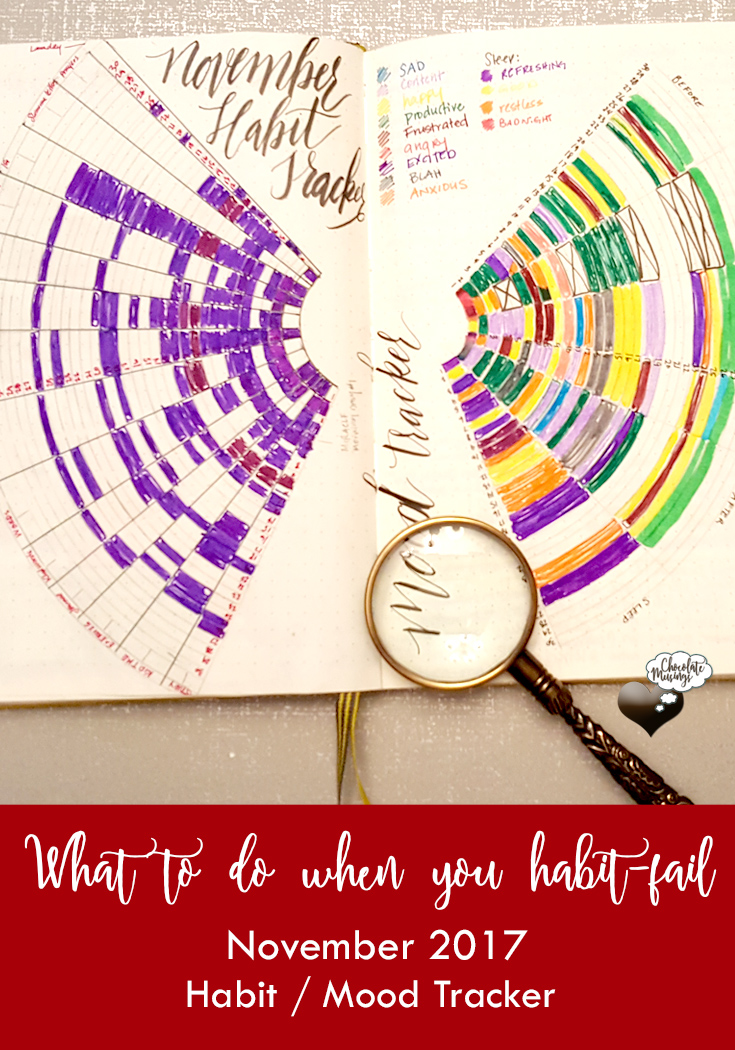 What to do when you habit-fail at your habit tracker